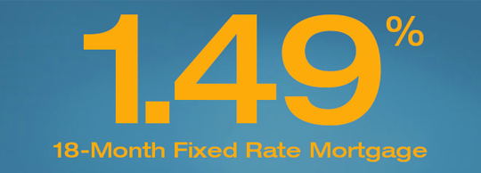Meridian mortgage rate